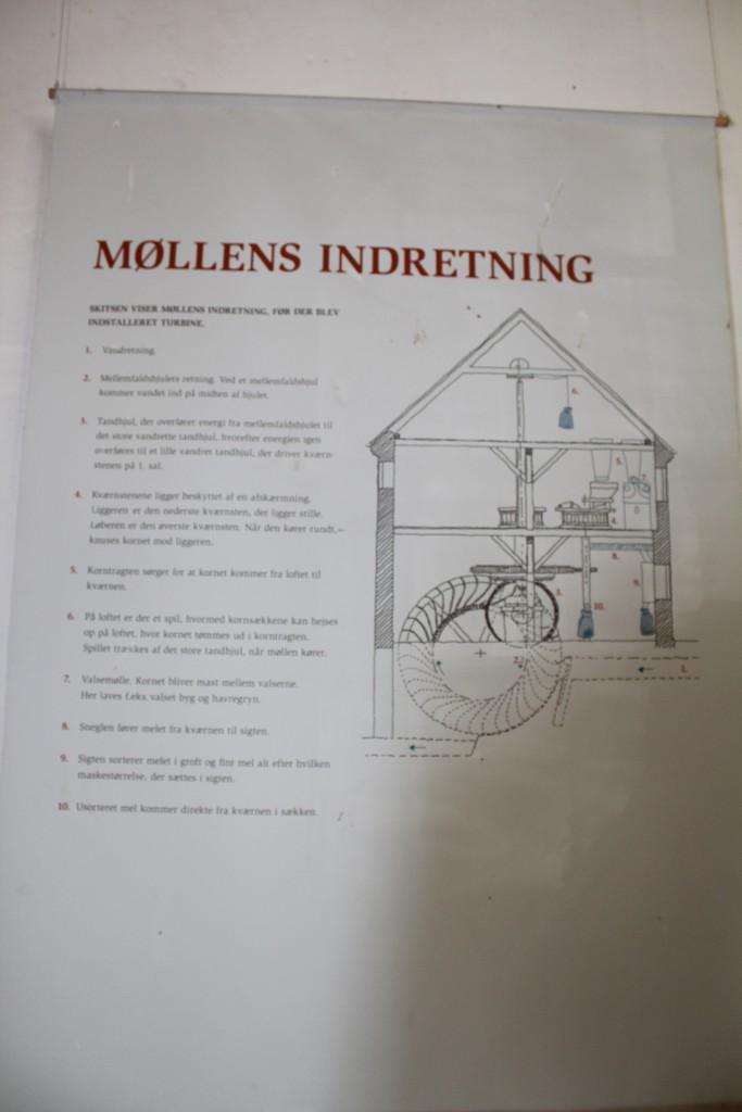 Millwork of Esrum Møllegård. Photo 12. may 2016 by Erik K Abrahamsen.